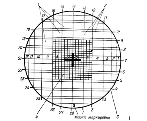 forma-kupola-d-5