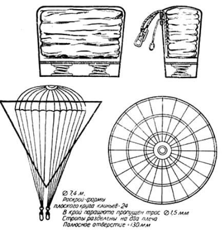 parashut-kotelnikova-rk-1